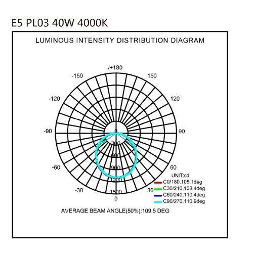 Led paneel 120 x 30 cm 4000K